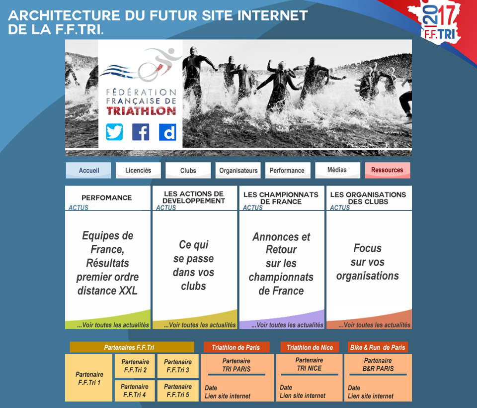 site-internet-fftri-architecture-du-site